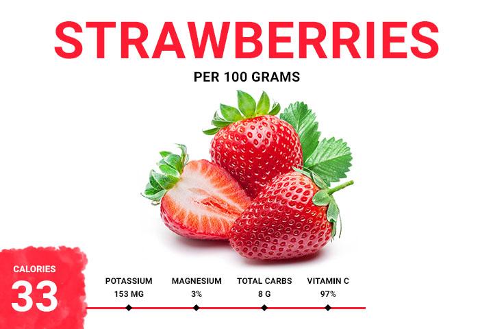 Strawberries Calories 33