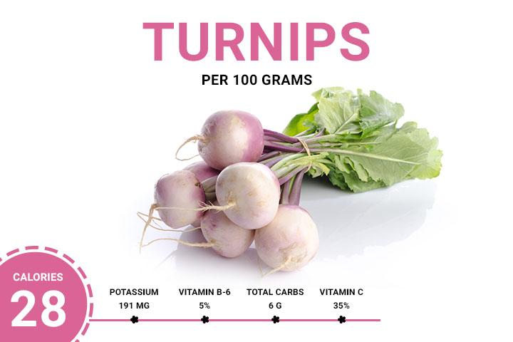 Turnips Calories 28
