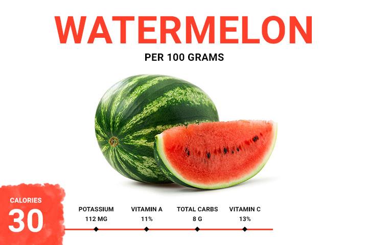 Watermelon Calories 30