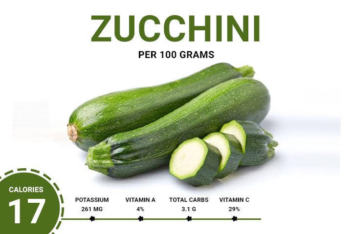 Zucchini Calories 17